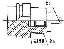 NC5刀柄结构图